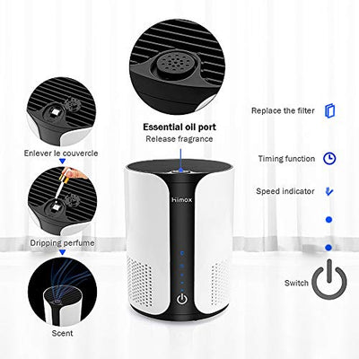 HIMOX AP01 Compact Air Purifier Medical Grade Filtration H13 True HEPA Filter (99.97%), Ultra Quiet Desk Air Cleaner Purifiers with 3-Stage Filtration, 215 Sq. Ft, Perfect for Home Office Bedrooms