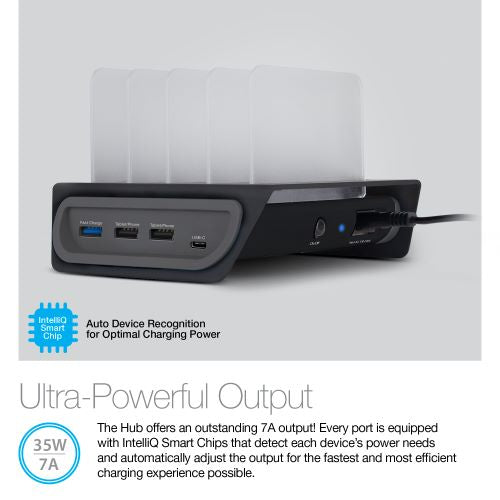 Adaptive Fast Charge Power Hub 4