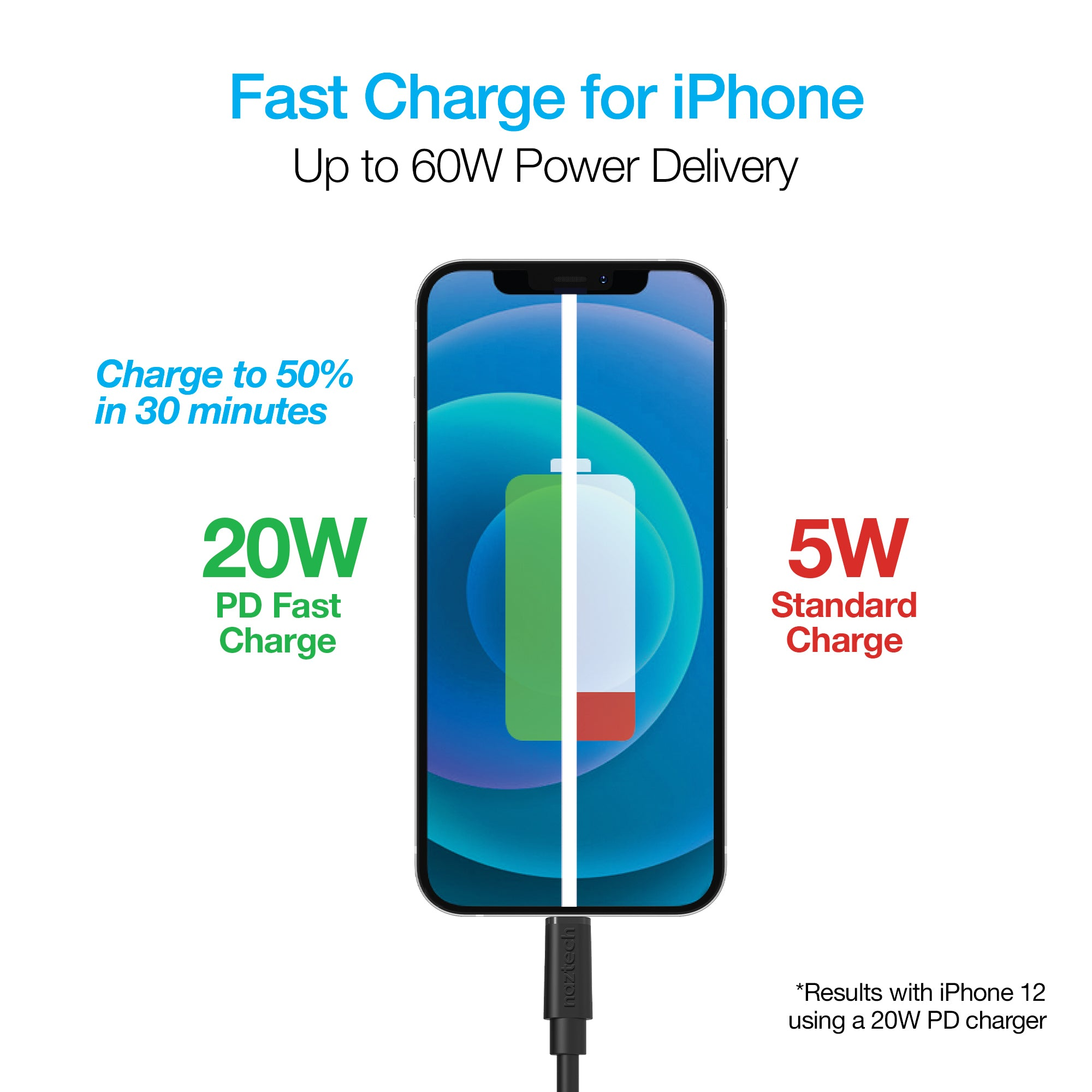 Fast Charge USB-C to MFi Lightning Extra Long Cable 12ft