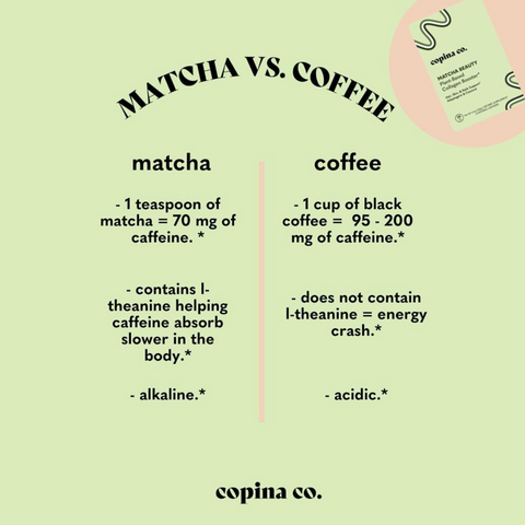 Copina Co. Does Matcha Have Caffeine