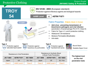 Protective clothing Troy 54 Size XL Anti-virus preventing transmission of blood-borne pathogens and viral infection