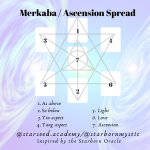 Merkaba Ascension Tarot Spread