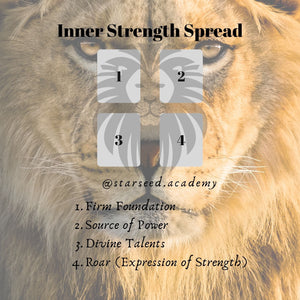 Inner Strength Tarot Spread