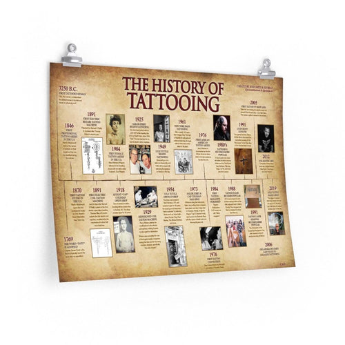 History of Tattooing by Jesse Smith - TattooAwards.com