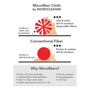 MICROFIBER CLEANING CLOTH - TRAVEL