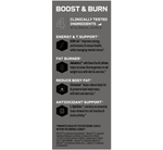 MDrive Boost & Burn