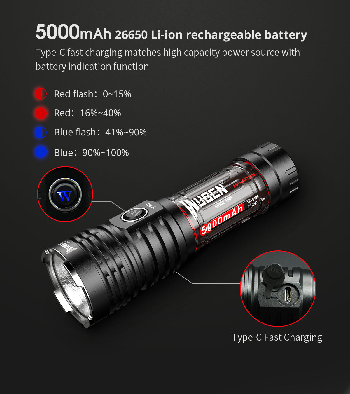 WUBEN T70 4200 LUMENS Rechargeable FLASHLIGHT