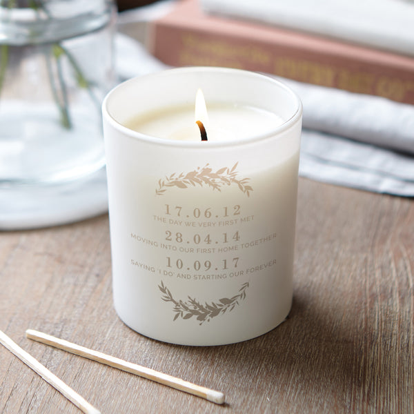 Special Dates Timeline Glow Through Candle