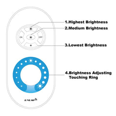 LED Touch Dimmer User Diagram
