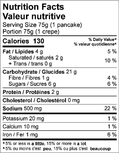 Nutrition facts panel for buttermilk pancake mix