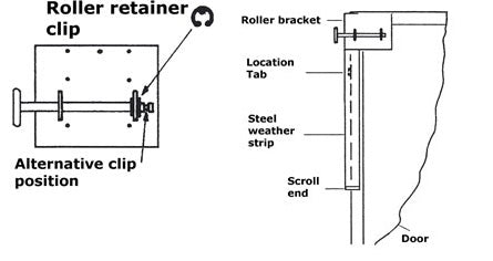 Retractable Garage Door Gear