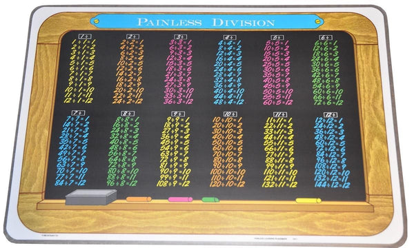 Learning Division Tables Placemat