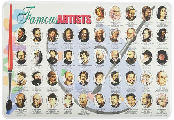 Learning Famous Artists Placemat