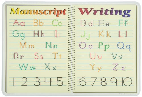Learning Manuscript Writing Placemat