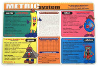 Learning Metric System Placemat