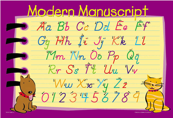 Learning Modern Manuscript Placemat