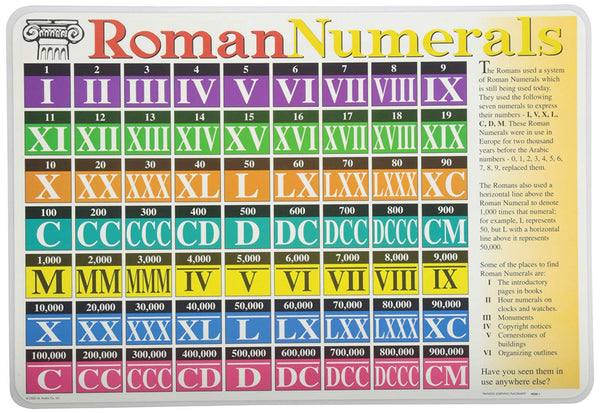 Learning Roman Numerals Placemat