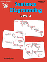 Sentence Diagramming Level 2 - Breakdown and Learn the Underlying Structure of Sentences (Grades 7-12+)