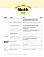 Take It to Your Seat: Math Centers, Grade 4 - Teacher Reproducibles