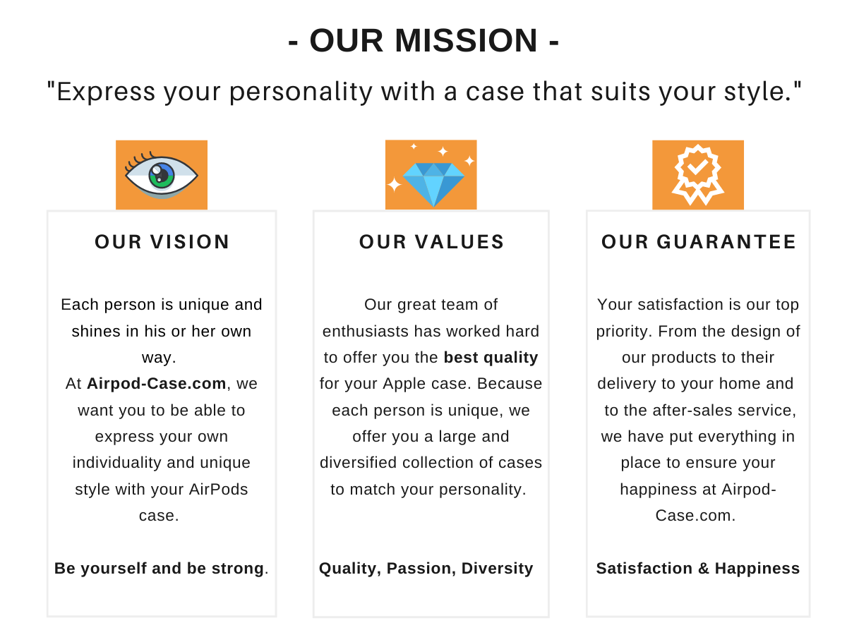 Mission of Airpod-Case.com