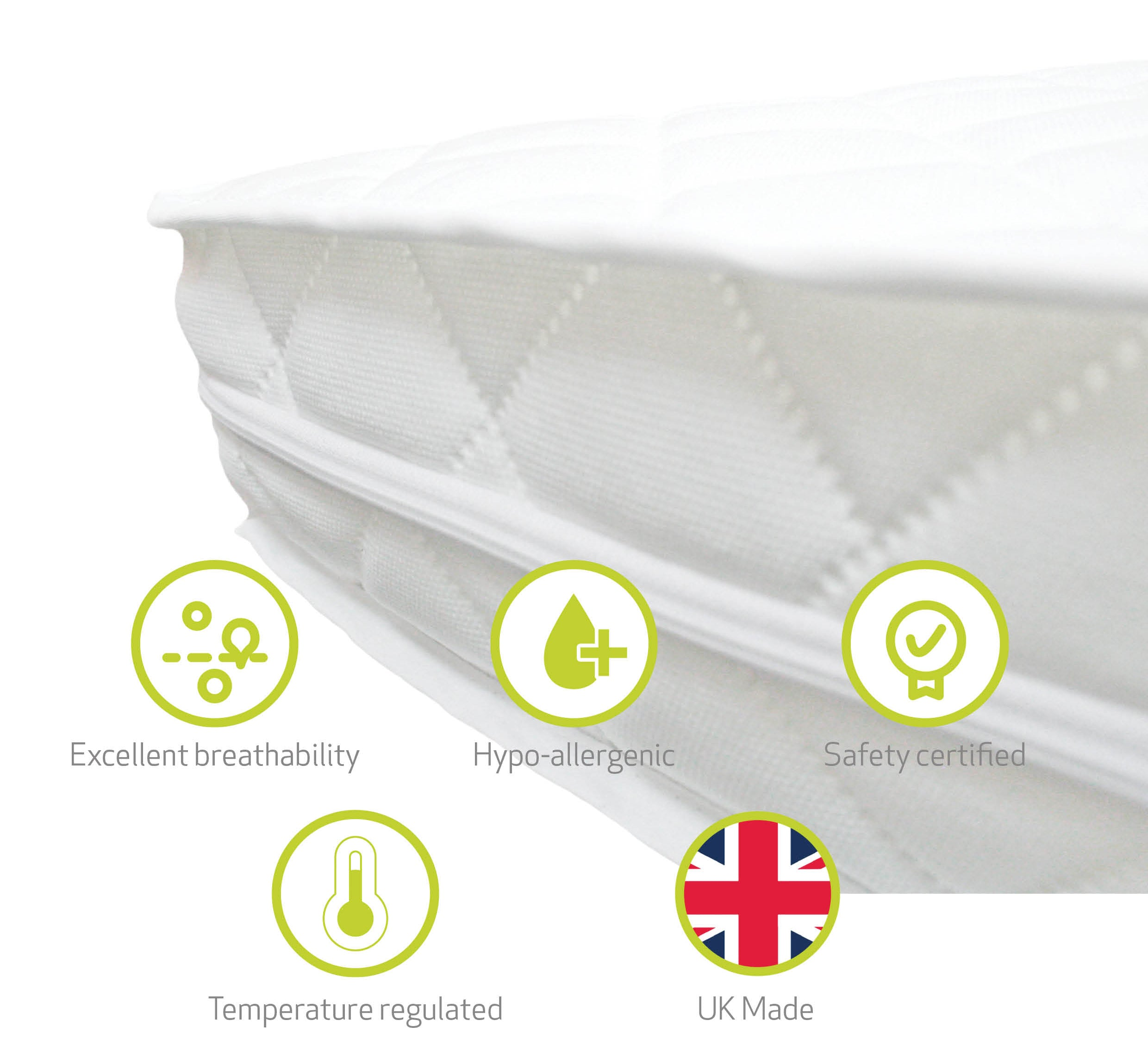 Comfort Cotbed Mattress