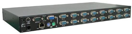 REXTRON 16 Port USB & PS2 KVM with integrated IP KVM - Office Connect
