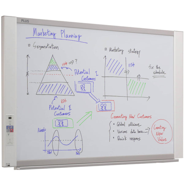 Plus Whiteboard N20S Wall-Mounted - Office Connect