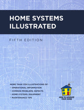 Load image into Gallery viewer, Home Systems Illustrated - Line Art Collection (Shipped - Image Pack and Reference Book)