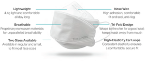 PURE-MSK NANO FILTER MASK (10-Pack)