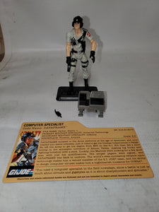 GI JOE 25TH ANNIVERSARY DATAFRAME