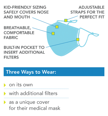 Care Cover Kids Protective Mask Insert