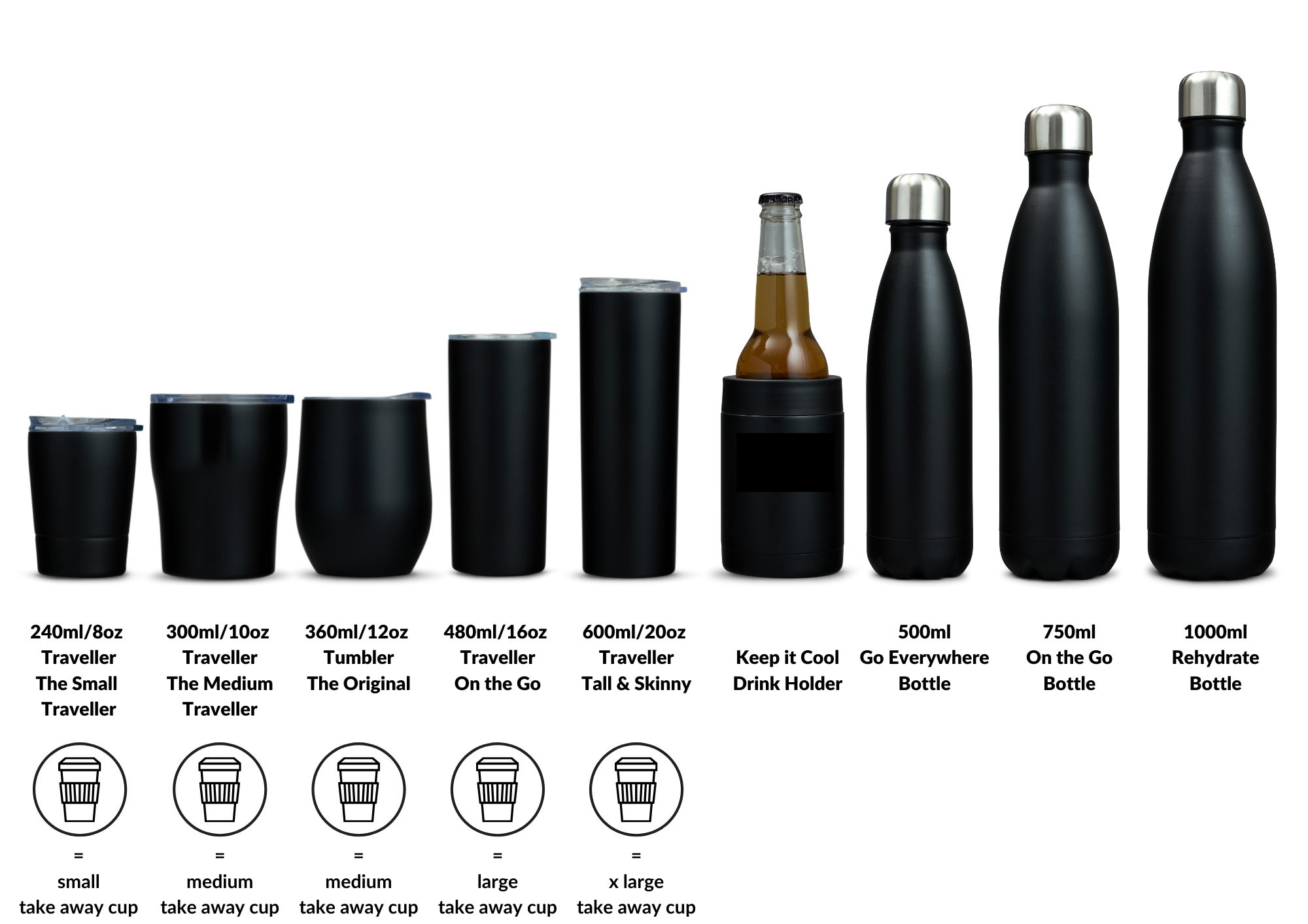 MY ORDER CUP SIZE CHART CUPS TUMBLERS WATER BOTTLES