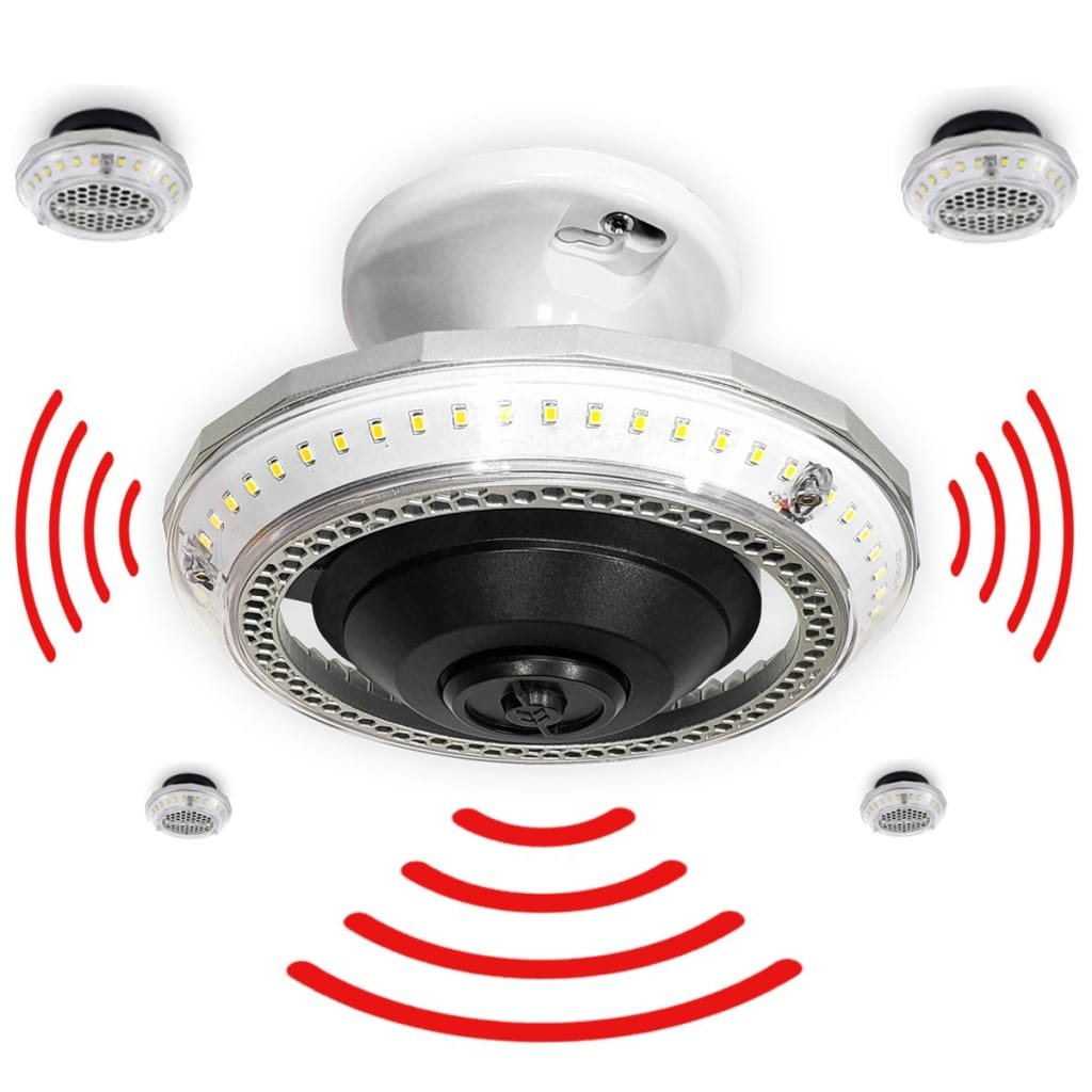 MPI Motion Activated Garage Ceiling Light - Multi LED Lights in one - Motion Sensor