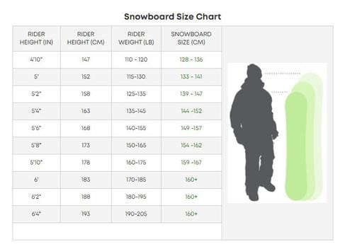 Snowboard Size Chart for Kids