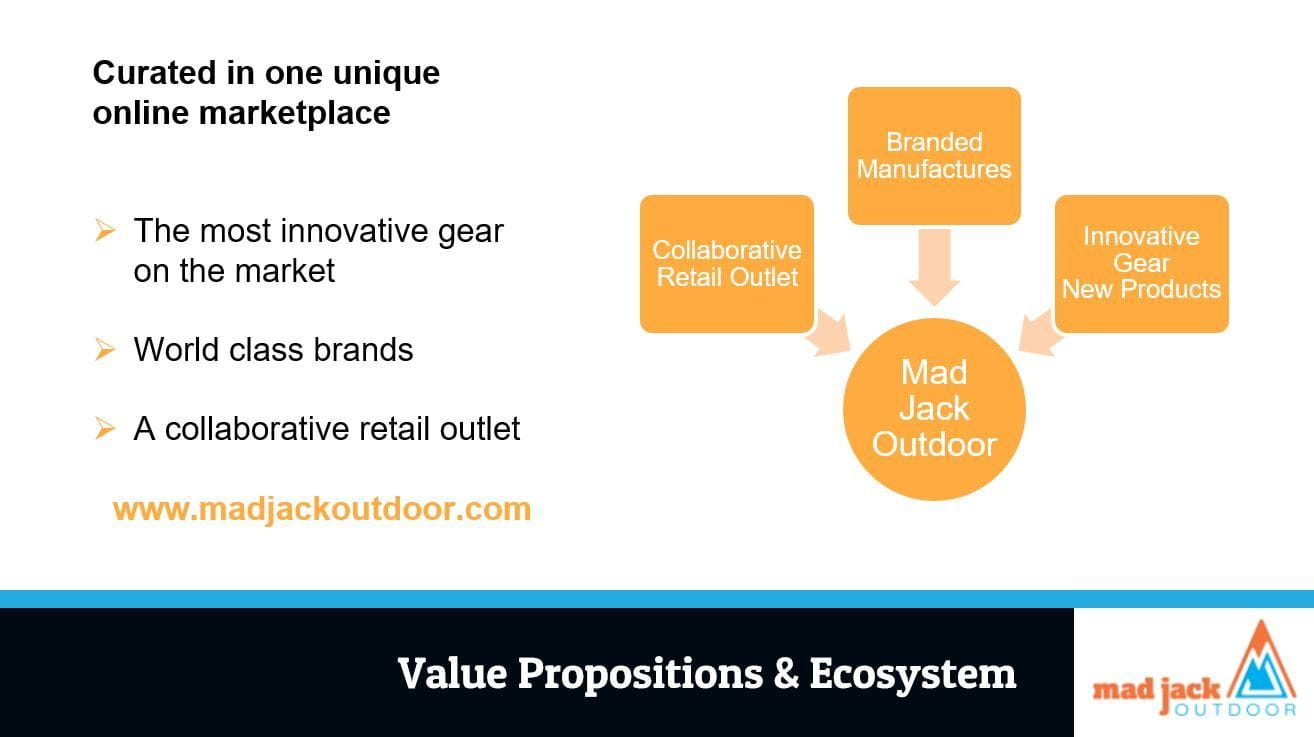 Mad Jack Outdoor Value Proposition