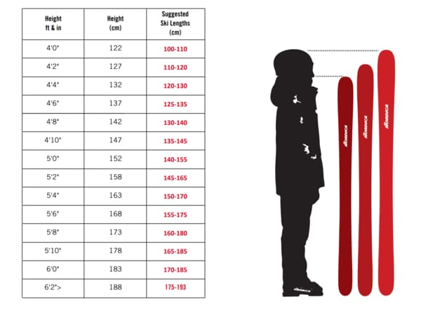 Size Size Chart for Adults