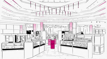 Maximise Your Merchandising & Increase Beauty Retail Sales