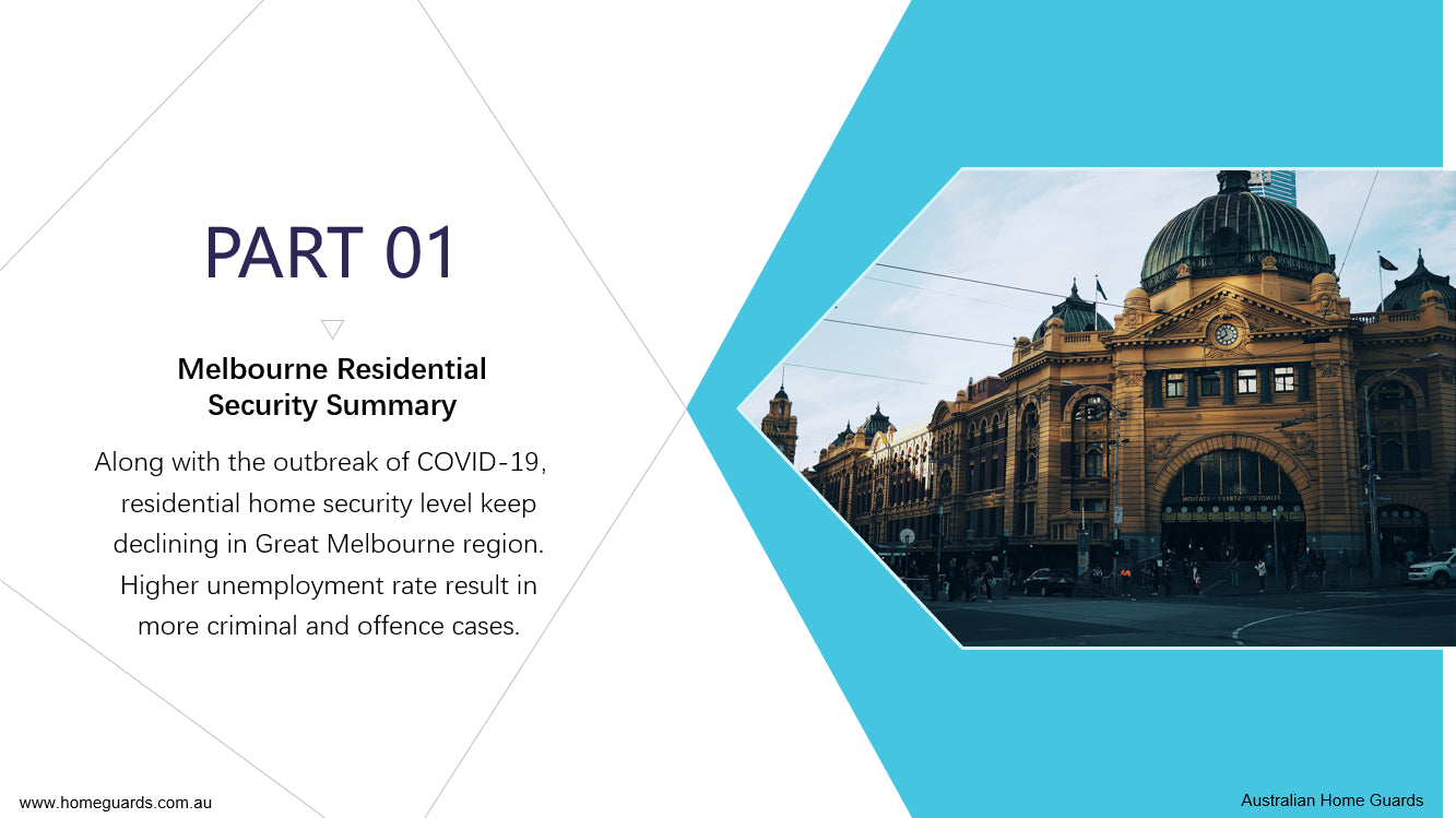 Melbourne Residential Security Summary