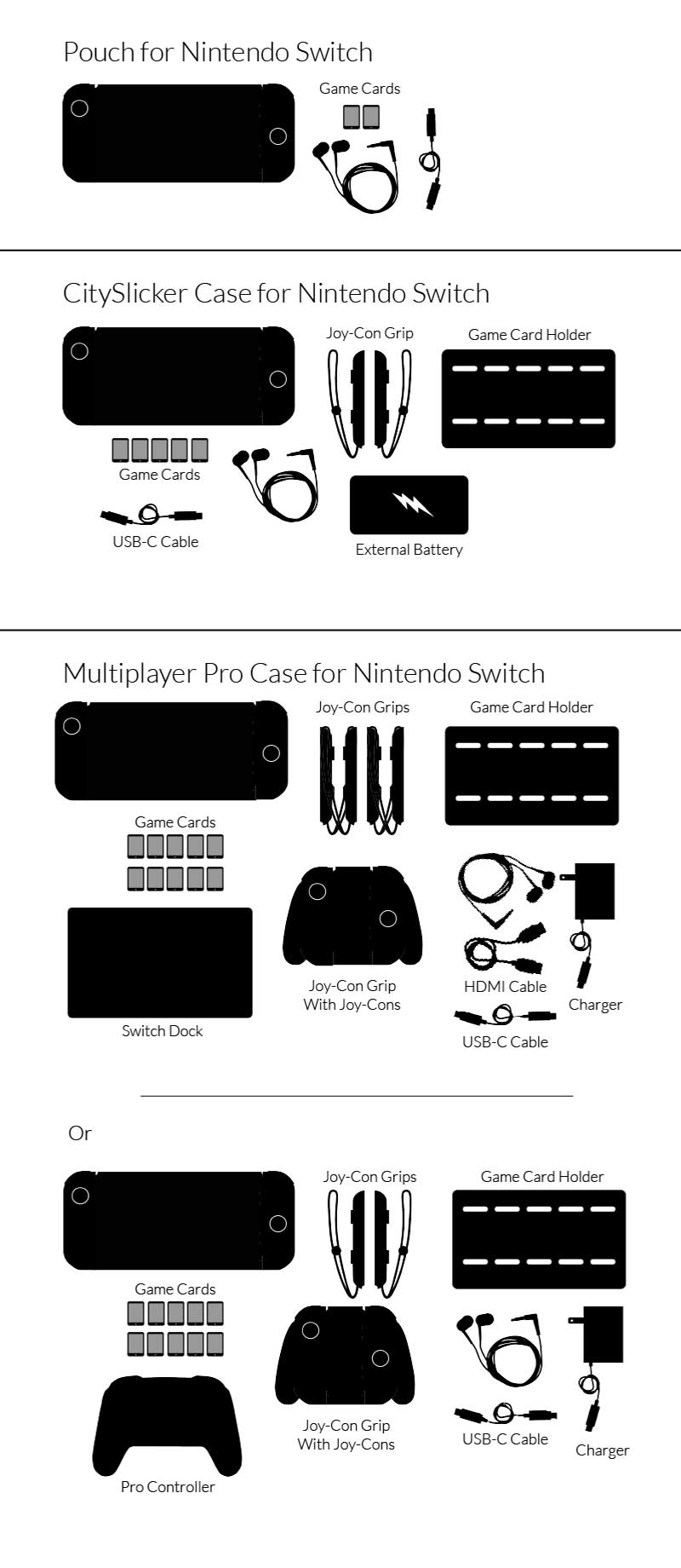 Switch Cases--What Fits Inside Chart
