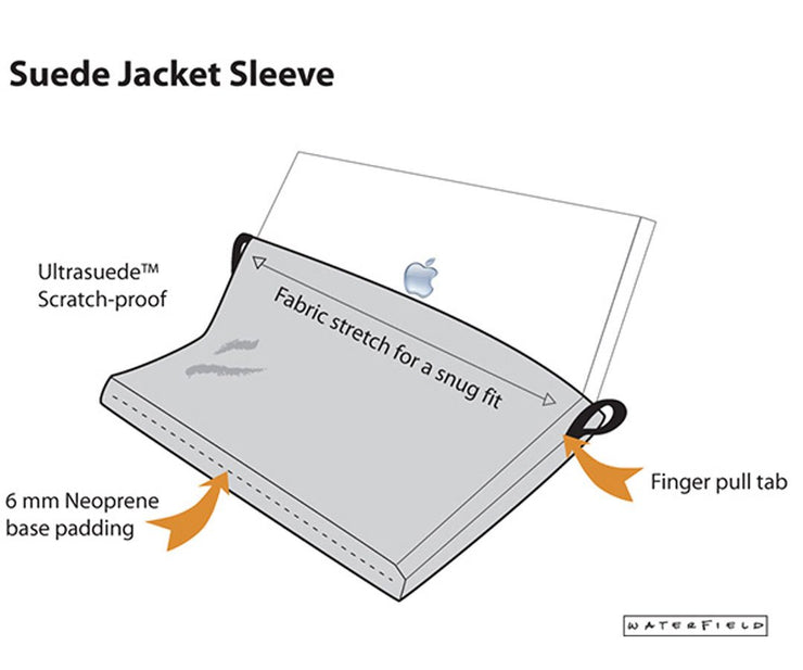 MacBook Suede Jacket Sleeve diagram
