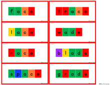 Load image into Gallery viewer, CVCe Word Keyboarding | Sight Word Activities | Typing Practice