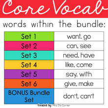 Load image into Gallery viewer, SPED Strips BUNDLE Fluency Strips for SPED | Core Vocabulary Sentence Strips AAC
