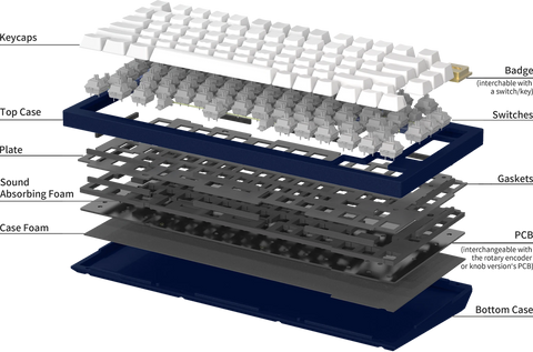 Keychron Q1 Hotswappable Mechanical Keyboard Blowup