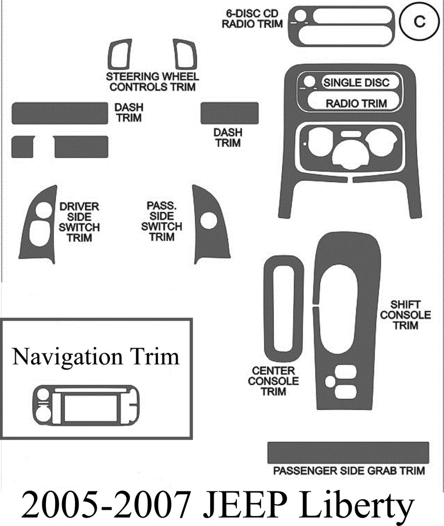 2005-2007 Jeep Liberty Real Brushed Aluminum Dash Trim Kit - DirectCarTrim
