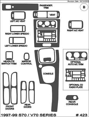 1997-1999 Volvo S70 / V70 Real Brushed Aluminum Dash Trim Kit - DirectCarTrim