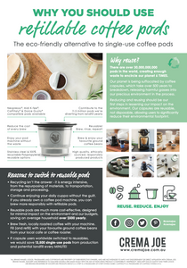 ~ DIGITAL: Reusable Coffee Pods Information Poster ~