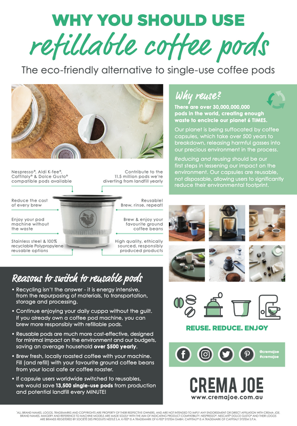 Reusable Coffee Pods Information Poster (DIGITAL)