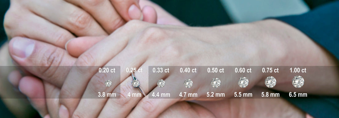 Diamond Solitaire Ring Relative Size Chart .25 ct.