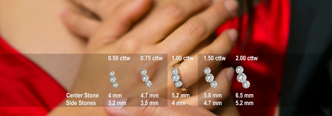Three Stone Ring Relative Size Chart .10 ct.
