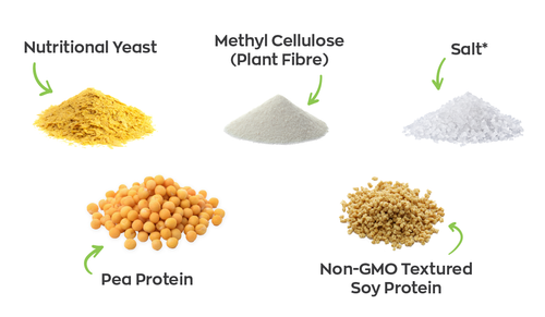 5 Neokit Ingredients on a white background. Each ingredient is labeled by name.